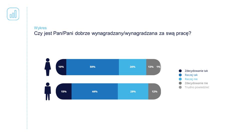 raport-pracuj-large_p_e__-_dobra_pensja