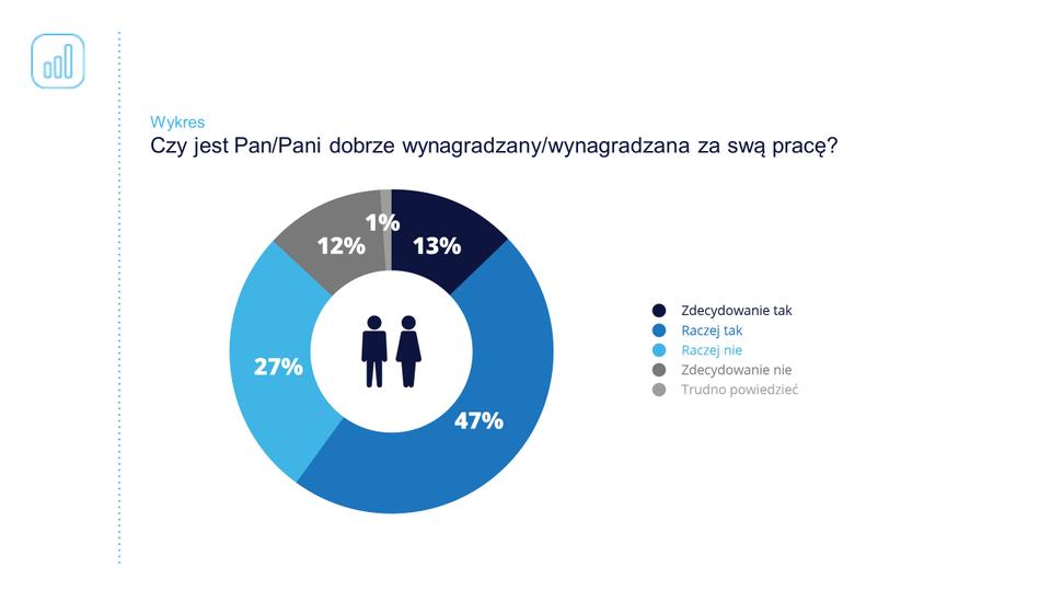 raport-pracuj-large_zadowolenie_z_pensji